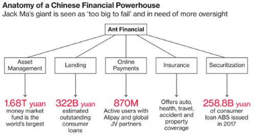 Anatomy of a Chinese Financial Powerhouse