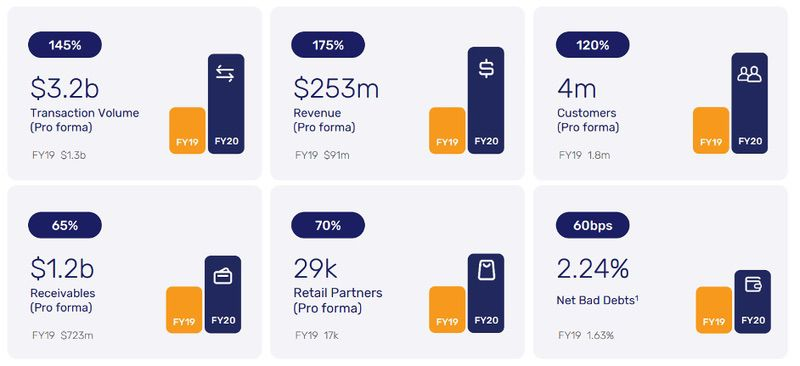 ASX Z1P Performance Numbers